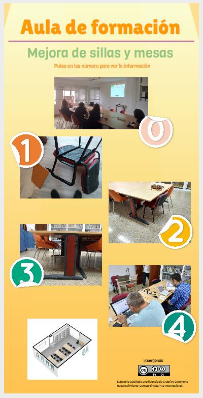 Infografía con las mejoras en sillas y mesas